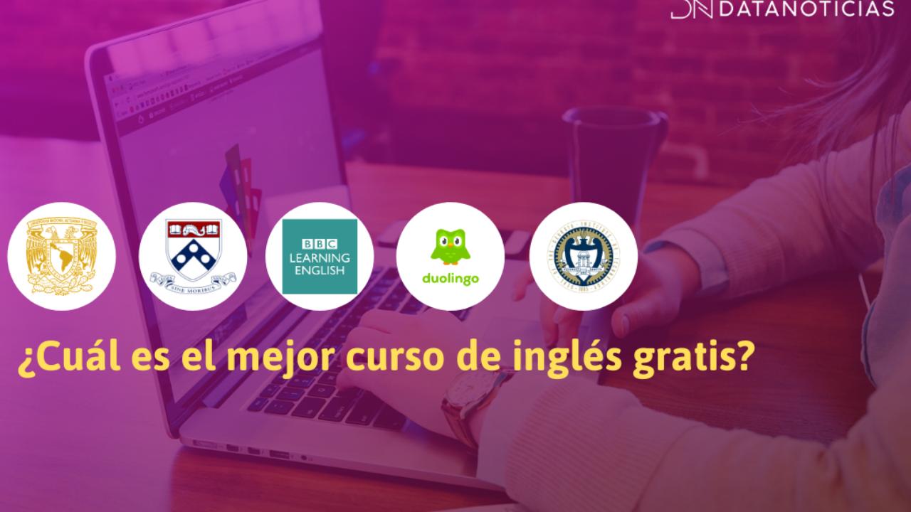 Cursos Gratis En Linea Para Aprender Ingles En 2020 Cual Es El Mejor