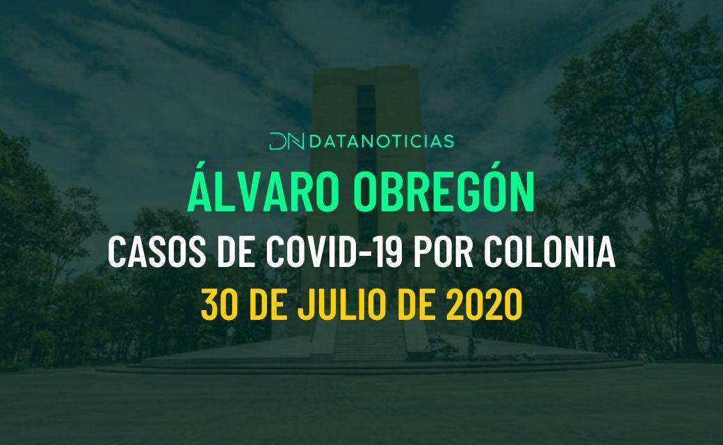 CASOS DE COVID-19 POR COLONIA ALVARO OBREGON