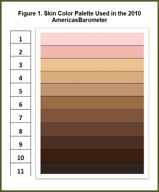 escala perla candidatos color de piel colmex investigcion 1