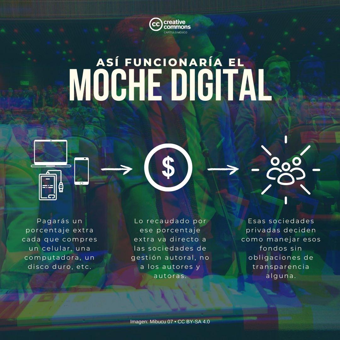 moche digital explicado creative commons mexico