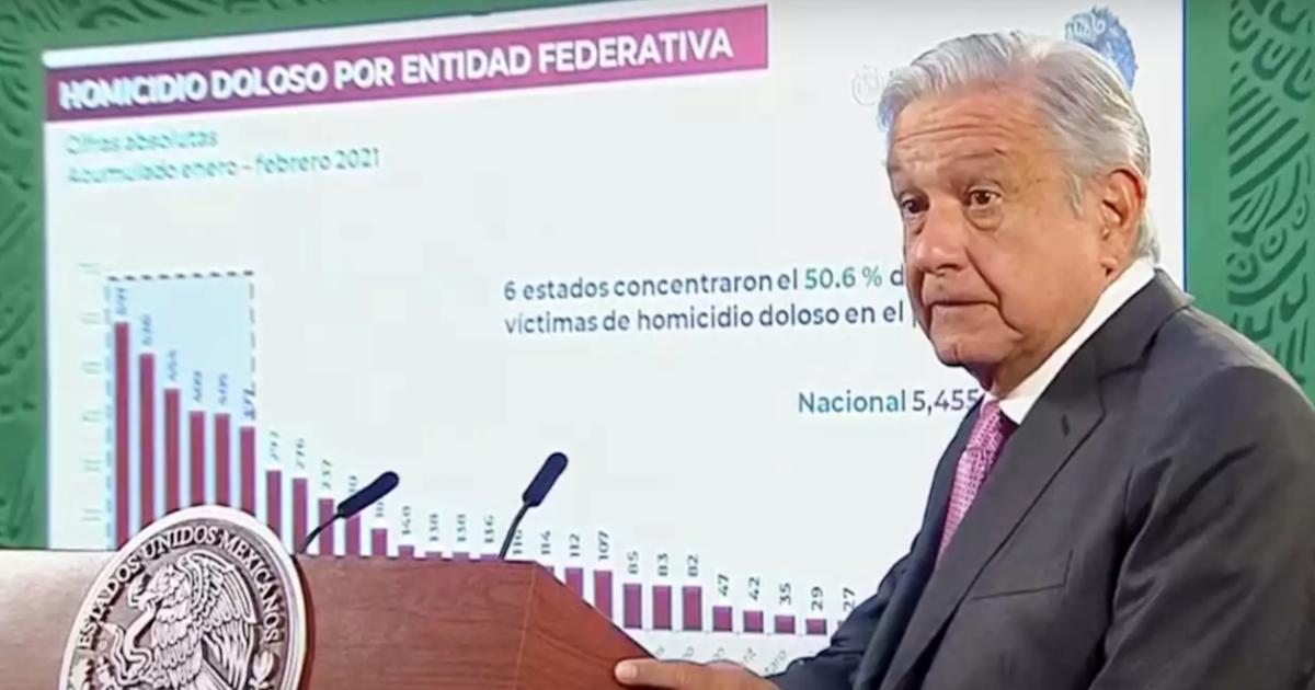 Con-AMLO-78-homicidios-dolosos-al-día-Comisión-Nacional-de-Seguridad
