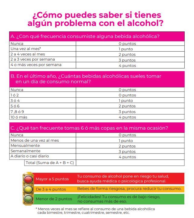 Apps y recursos para controlar tu alcoholismo (o el de un familiar) 3