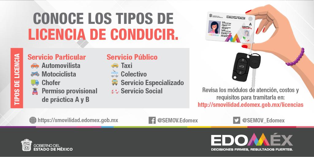 Puedes tramitar un permiso de conducir en Edomex   Foto: Secretaría de Movilidad Edomex