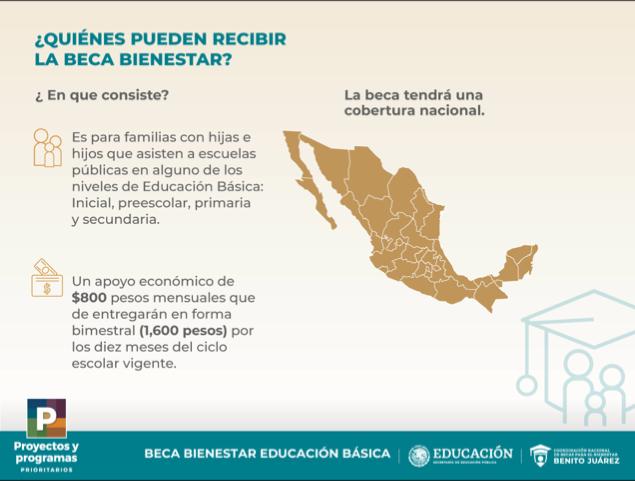 Estas son las características de las Becas Bienestar | Foto: Gobierno de México